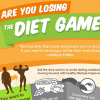 Are You Losing the Diet Game?