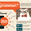 Does Texting Hurt Our Grammar?