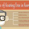 Affect of Music on Hearing Loss