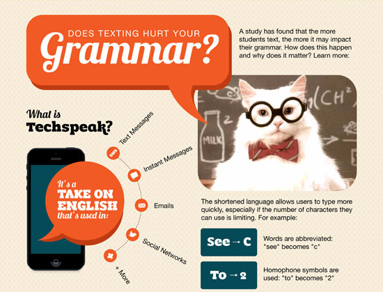 Texting affects Grammar - infographic