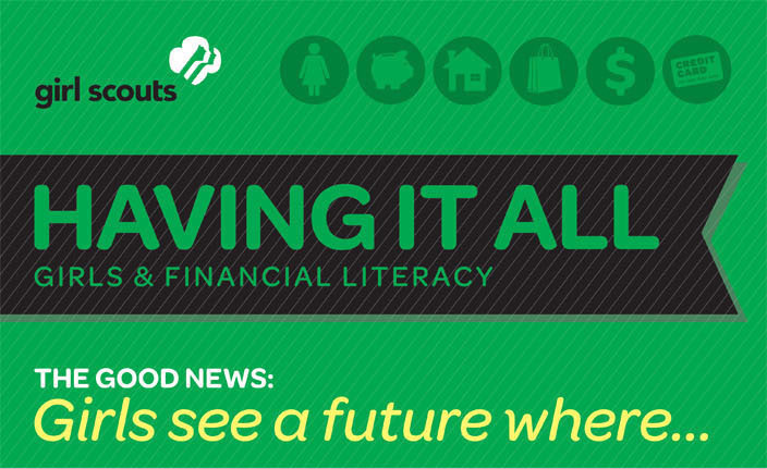 Girls and Financial Literacy - Girl Scouts Survey