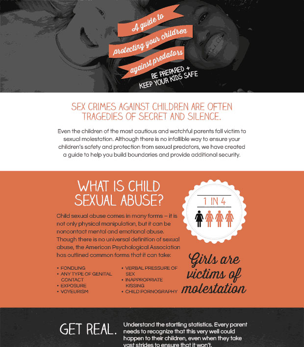 Guide to protecting kids from predators
