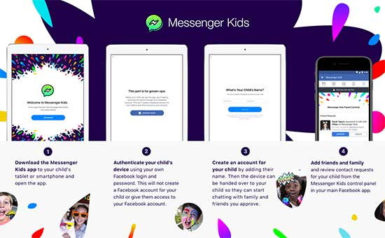 Facebook Messenger Kids - North Texas Kids Magazine